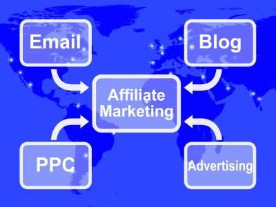 Affiliate Marketing – 6 Tips For Success